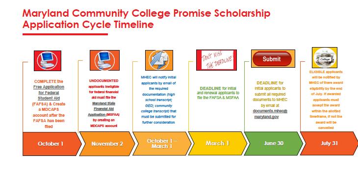 promise deadline image